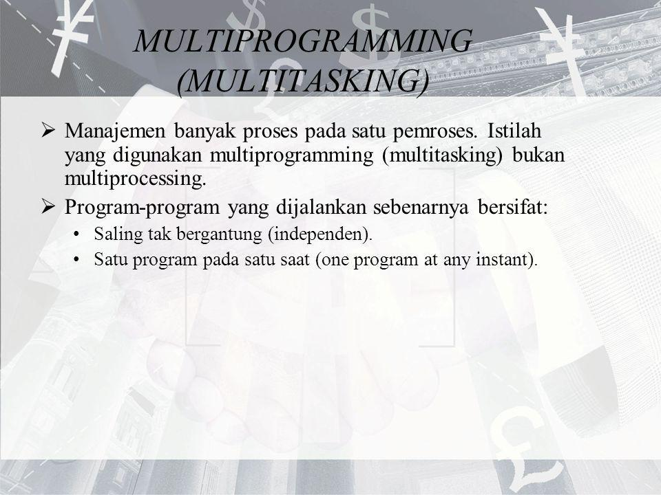 MULTIPROGRAMMING (MULTITASKING)