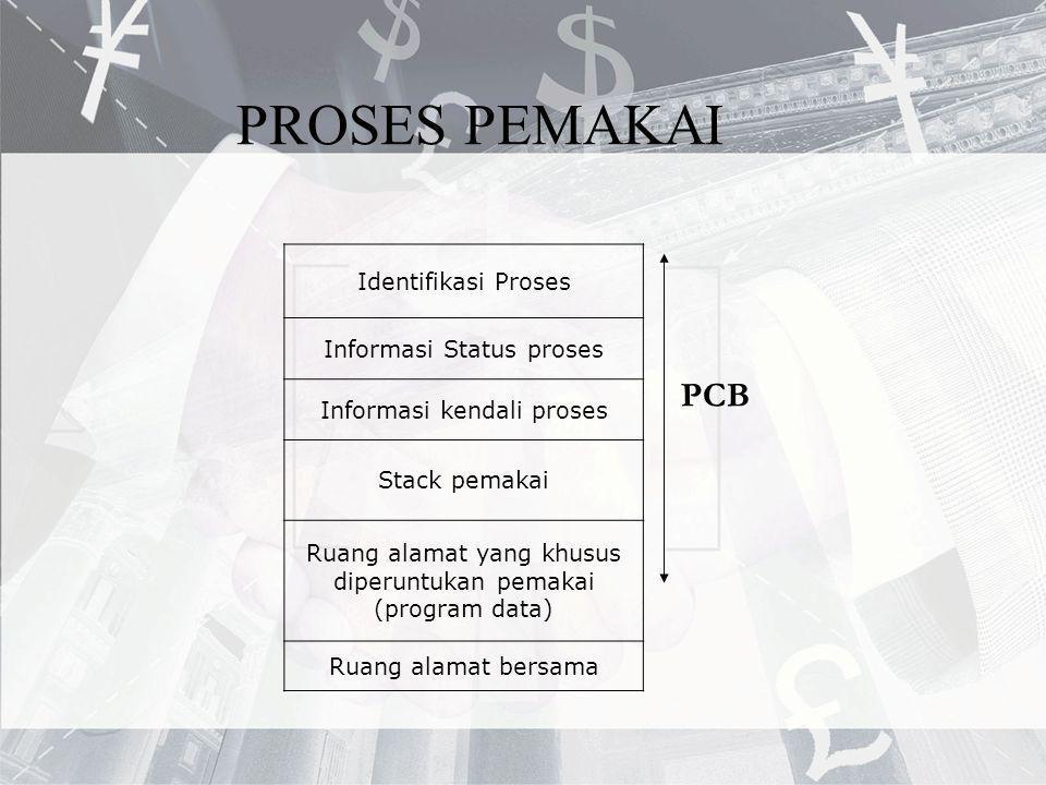 PROSES PEMAKAI PCB Identifikasi Proses Informasi Status proses