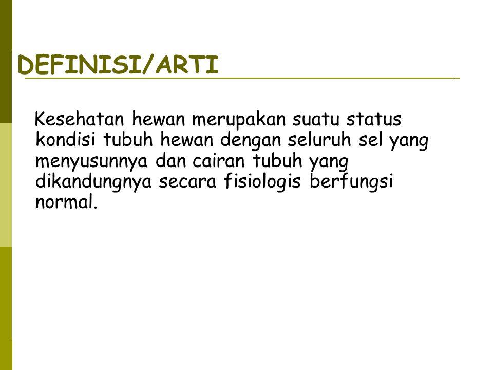 DEFINISI/ARTI