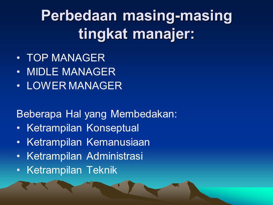 Perbedaan masing-masing tingkat manajer: