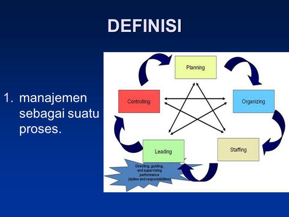 DEFINISI manajemen sebagai suatu proses.