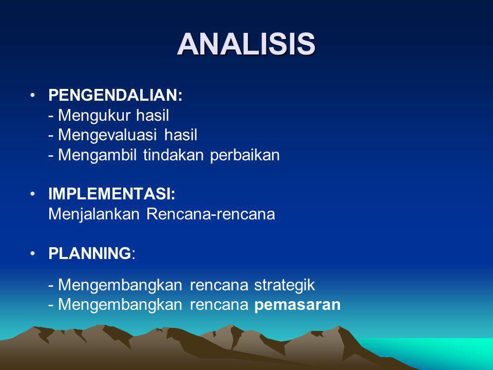 ANALISIS PENGENDALIAN: - Mengukur hasil - Mengevaluasi hasil