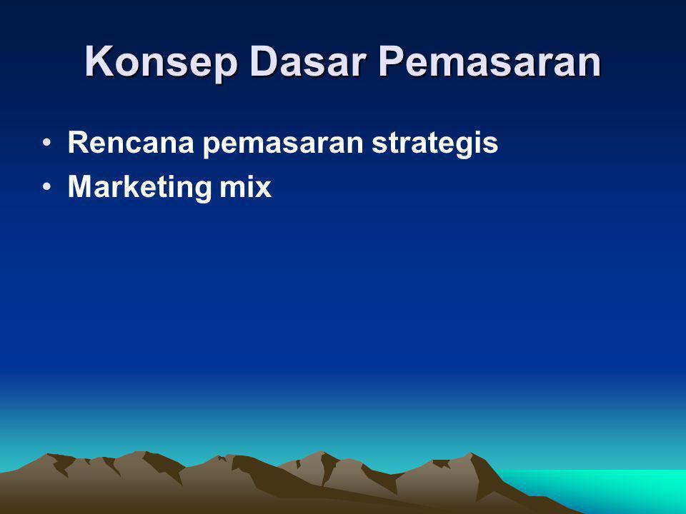 Konsep Dasar Pemasaran