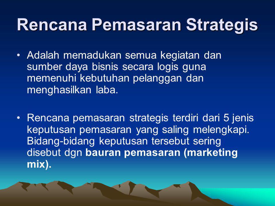 Rencana Pemasaran Strategis