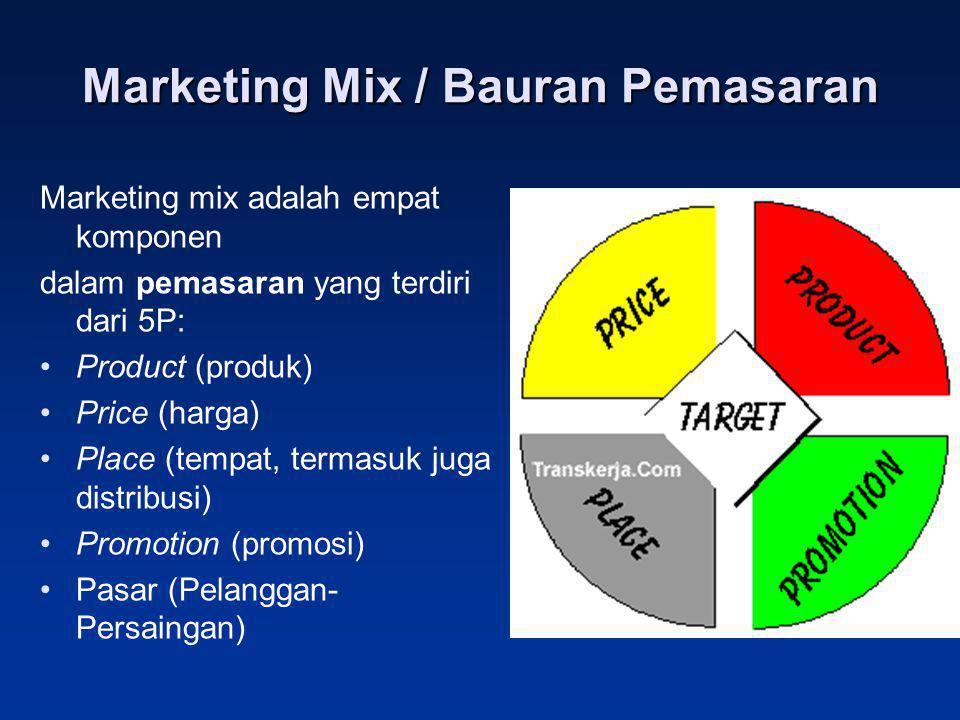 Marketing Mix / Bauran Pemasaran