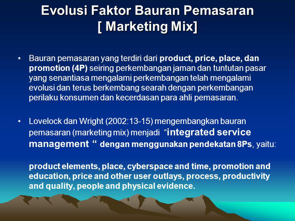 Evolusi Faktor Bauran Pemasaran [ Marketing Mix]