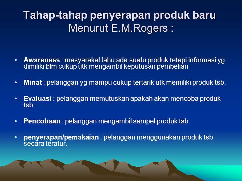 Tahap-tahap penyerapan produk baru Menurut E.M.Rogers :
