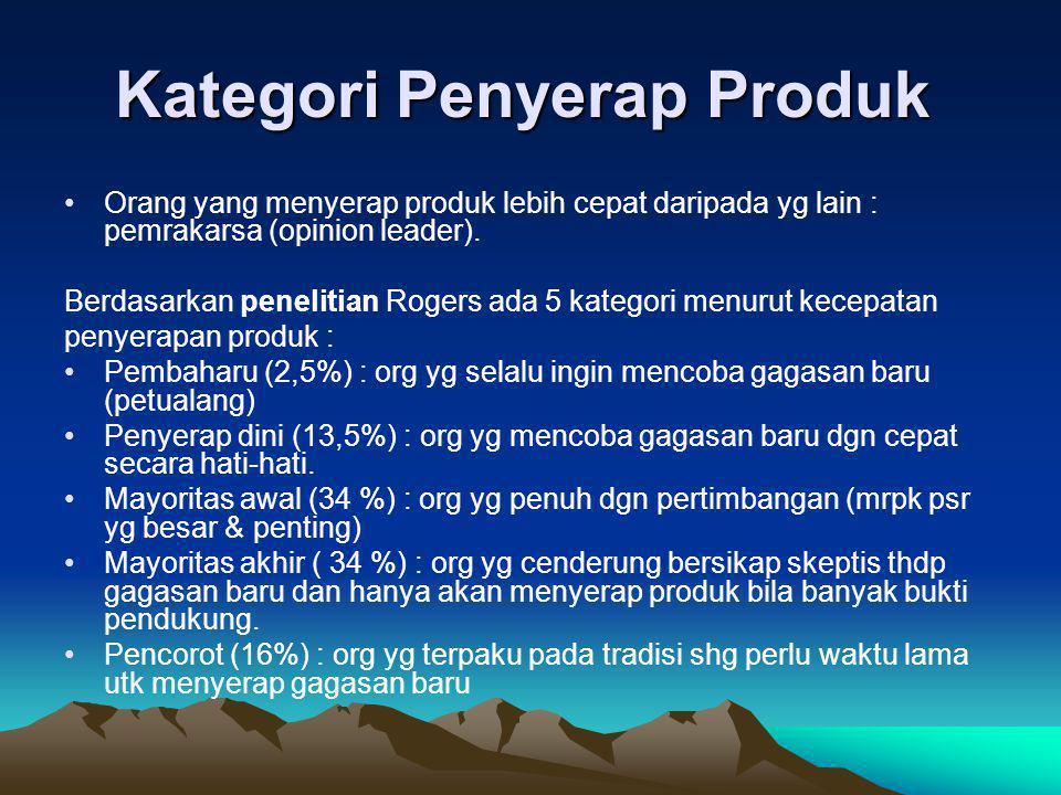 Kategori Penyerap Produk