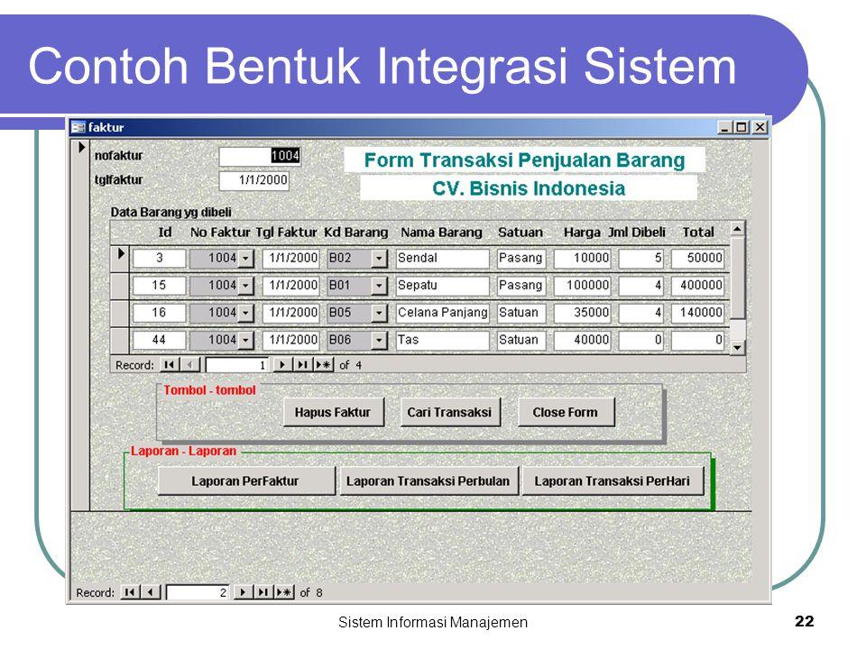 Contoh Bentuk Integrasi Sistem
