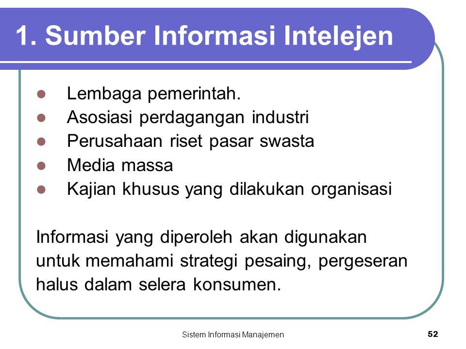 1. Sumber Informasi Intelejen