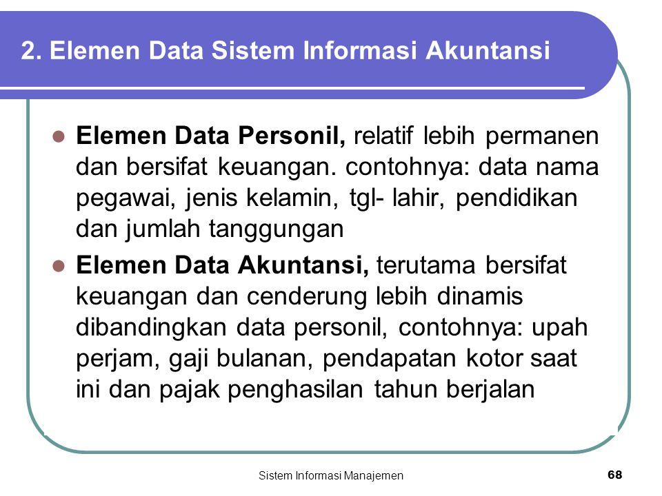 2. Elemen Data Sistem Informasi Akuntansi