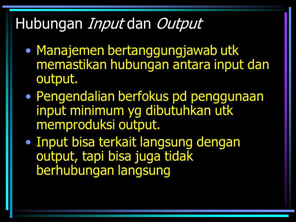 Hubungan Input dan Output