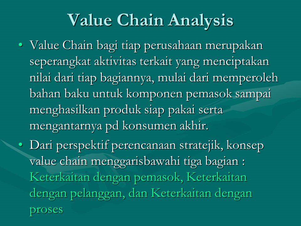Value Chain Analysis