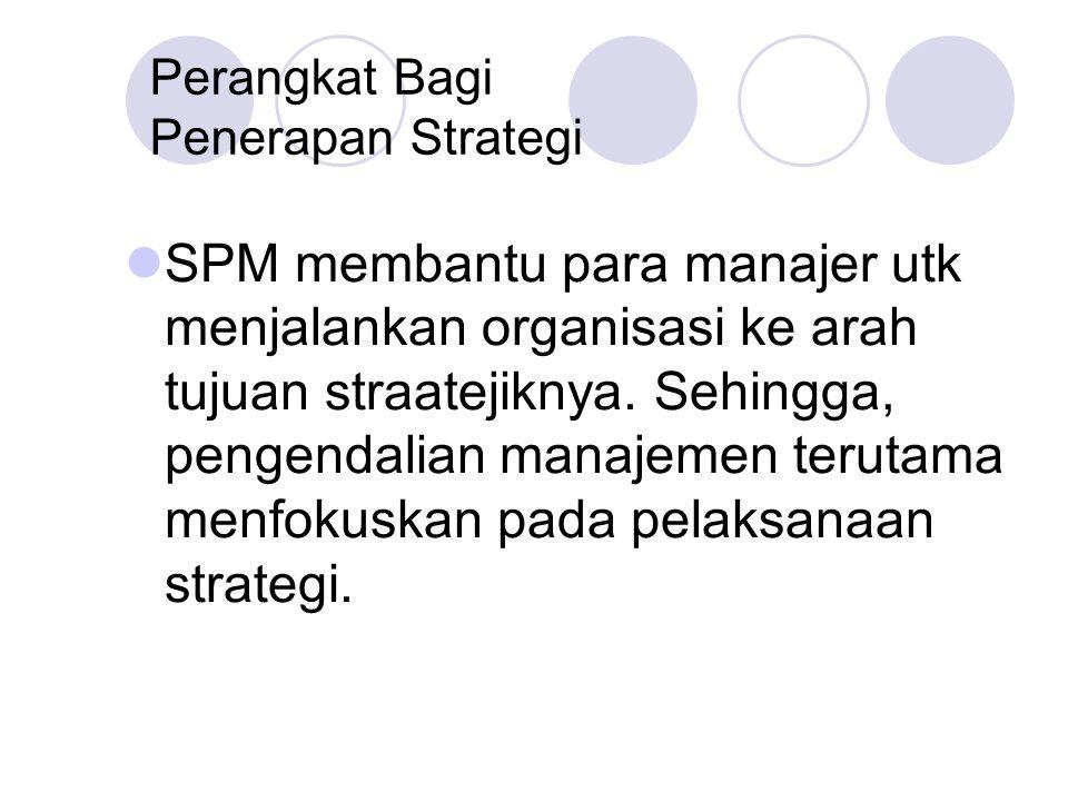 Perangkat Bagi Penerapan Strategi