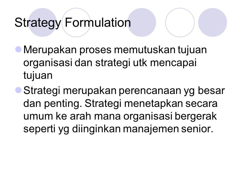 Strategy Formulation Merupakan proses memutuskan tujuan organisasi dan strategi utk mencapai tujuan.