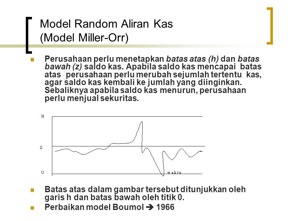 Model Random Aliran Kas (Model Miller-Orr)