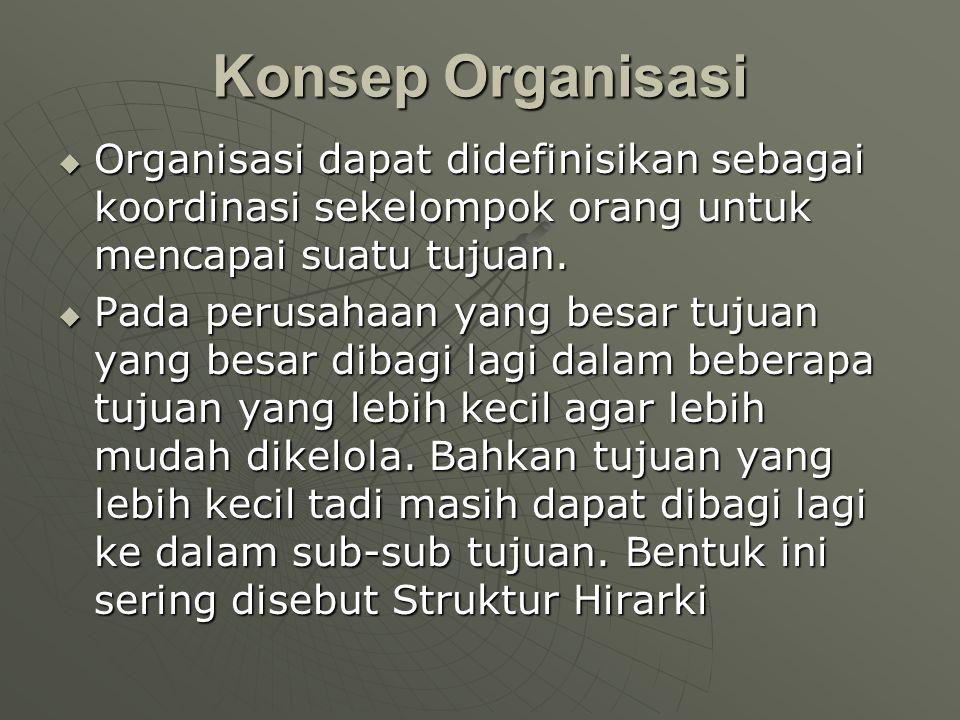 Konsep Organisasi Organisasi dapat didefinisikan sebagai koordinasi sekelompok orang untuk mencapai suatu tujuan.