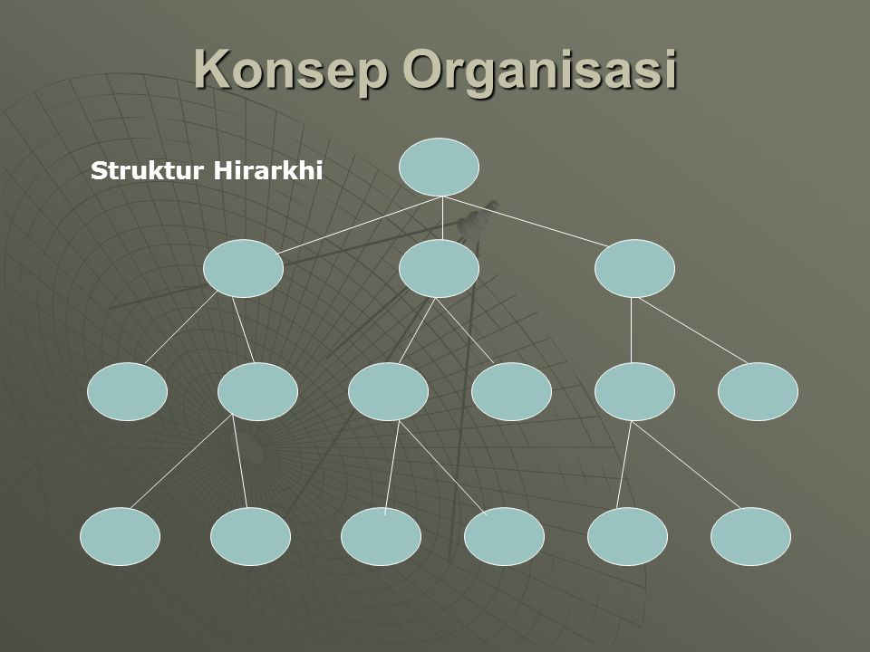 Konsep Organisasi Struktur Hirarkhi