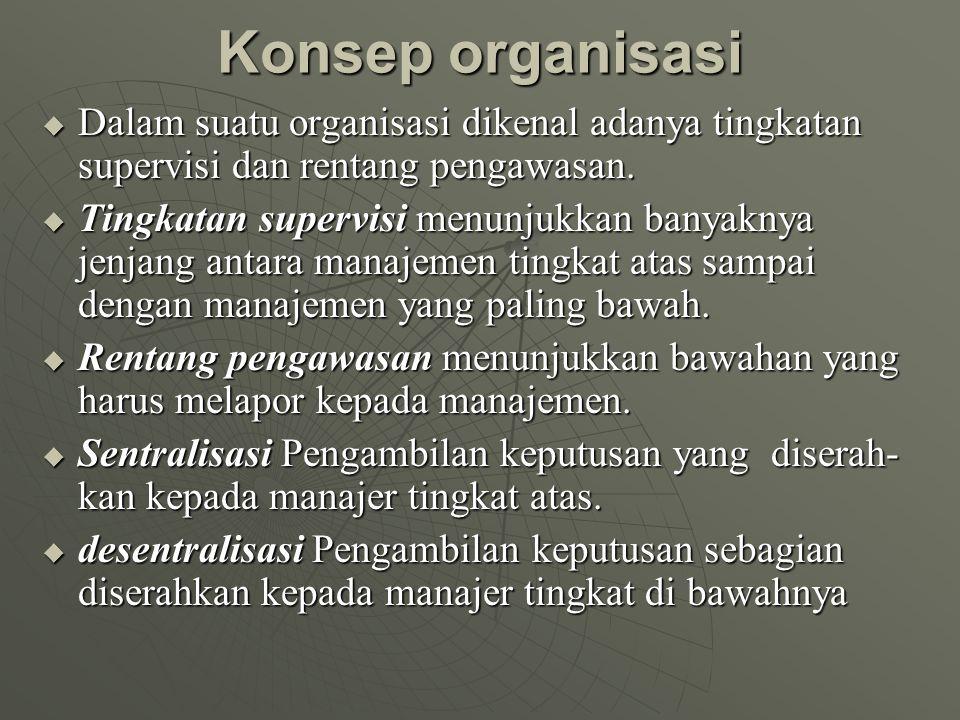 Konsep organisasi Dalam suatu organisasi dikenal adanya tingkatan supervisi dan rentang pengawasan.