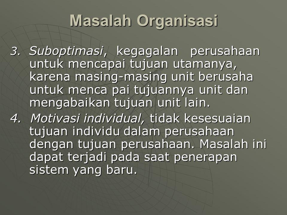 Masalah Organisasi