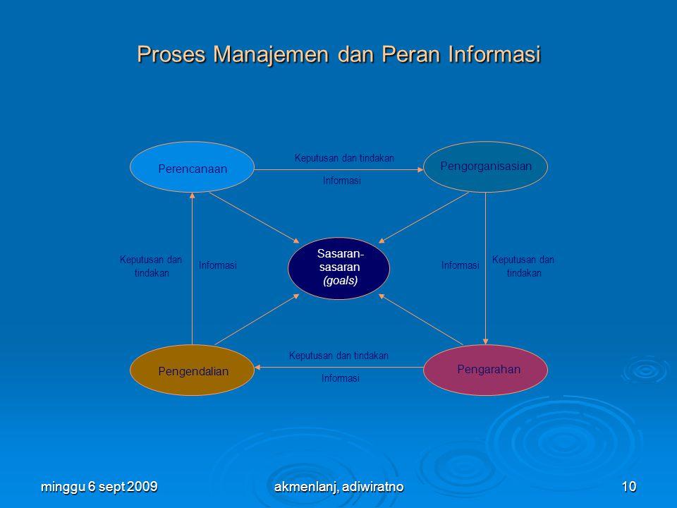 Proses Manajemen dan Peran Informasi