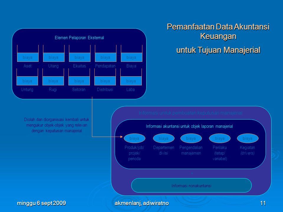 Pemanfaatan Data Akuntansi Keuangan untuk Tujuan Manajerial