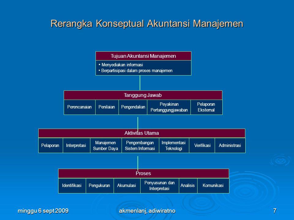 Rerangka Konseptual Akuntansi Manajemen