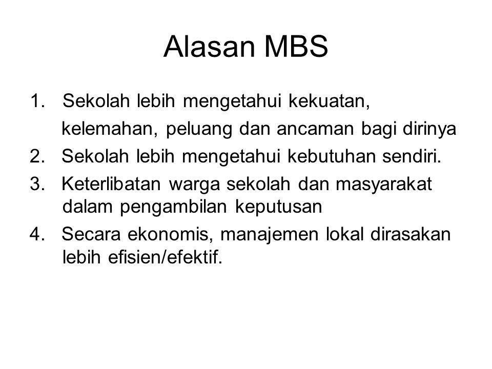 Alasan MBS Sekolah lebih mengetahui kekuatan,