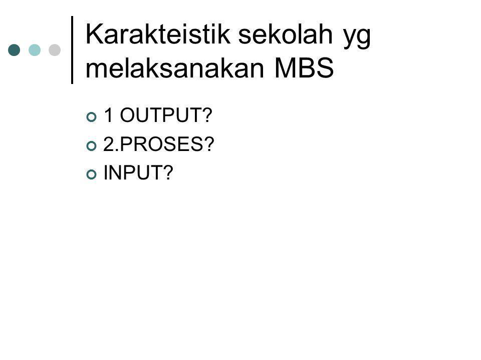 Karakteistik sekolah yg melaksanakan MBS
