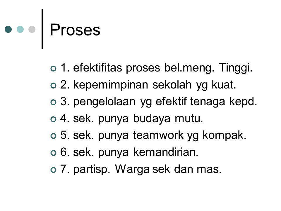 Proses 1. efektifitas proses bel.meng. Tinggi.