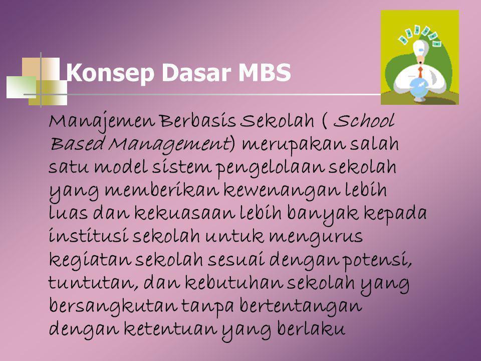 Konsep Dasar MBS Manajemen Berbasis Sekolah ( School