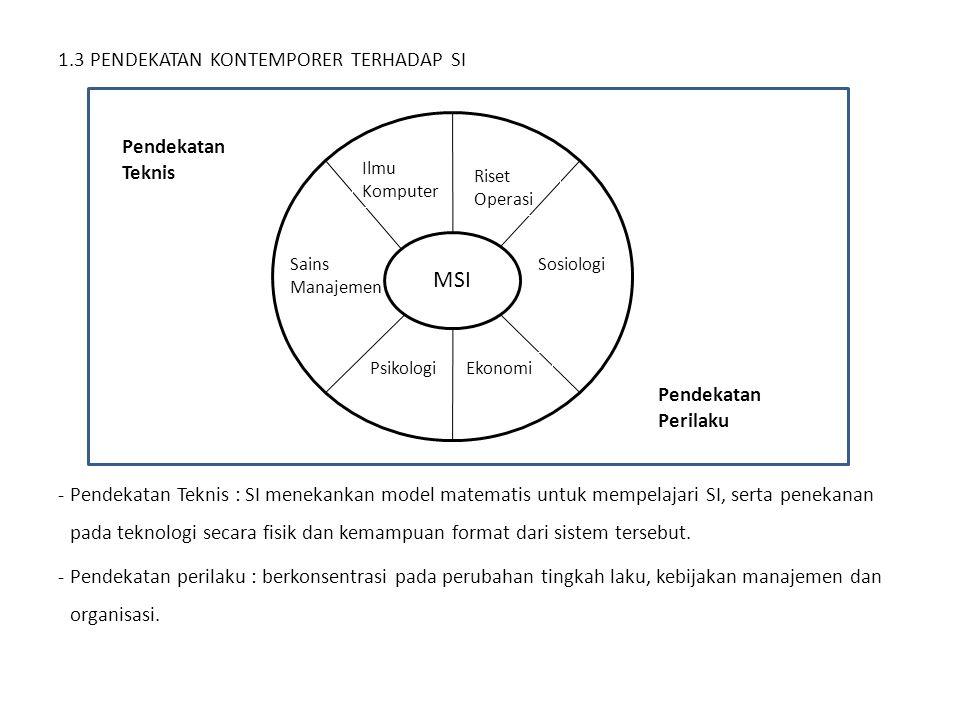 MSI 1.3 PENDEKATAN KONTEMPORER TERHADAP SI Pendekatan Teknis
