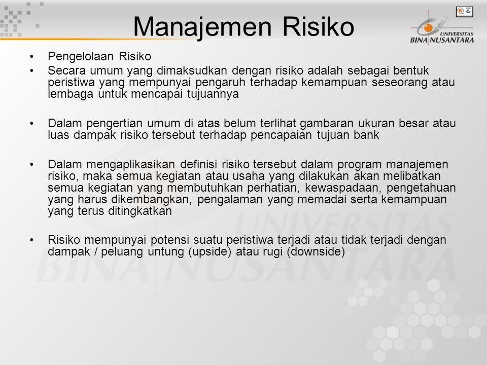 Manajemen Risiko Pengelolaan Risiko