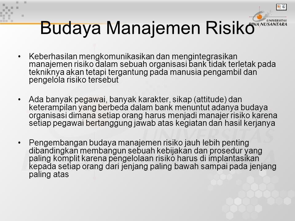 Budaya Manajemen Risiko
