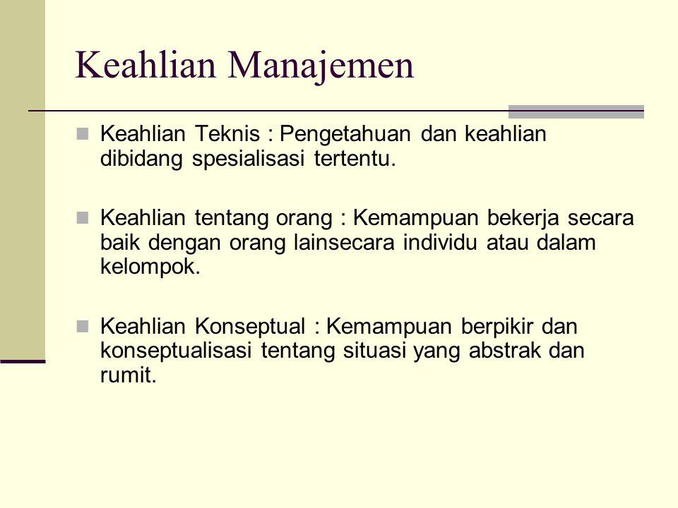 Keahlian Manajemen Keahlian Teknis : Pengetahuan dan keahlian dibidang spesialisasi tertentu.