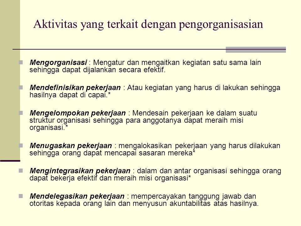 Aktivitas yang terkait dengan pengorganisasian