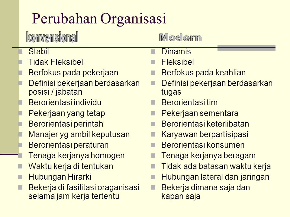 Perubahan Organisasi konvensional Modern Stabil Tidak Fleksibel