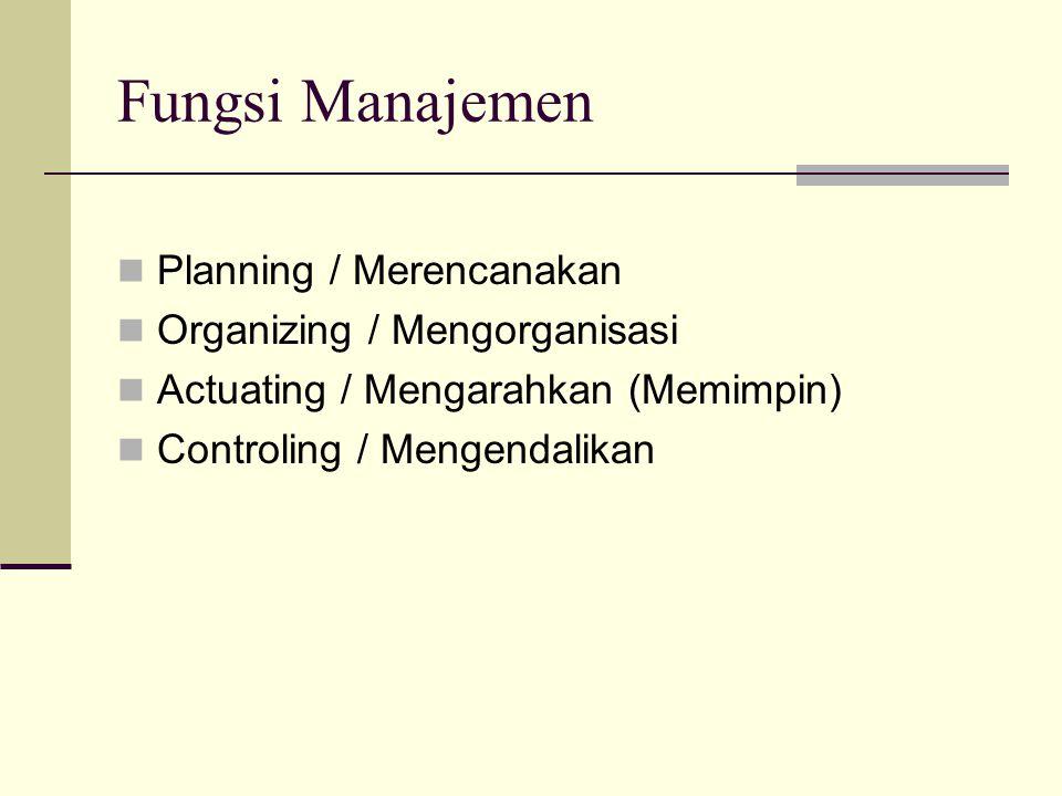 Fungsi Manajemen Planning / Merencanakan Organizing / Mengorganisasi