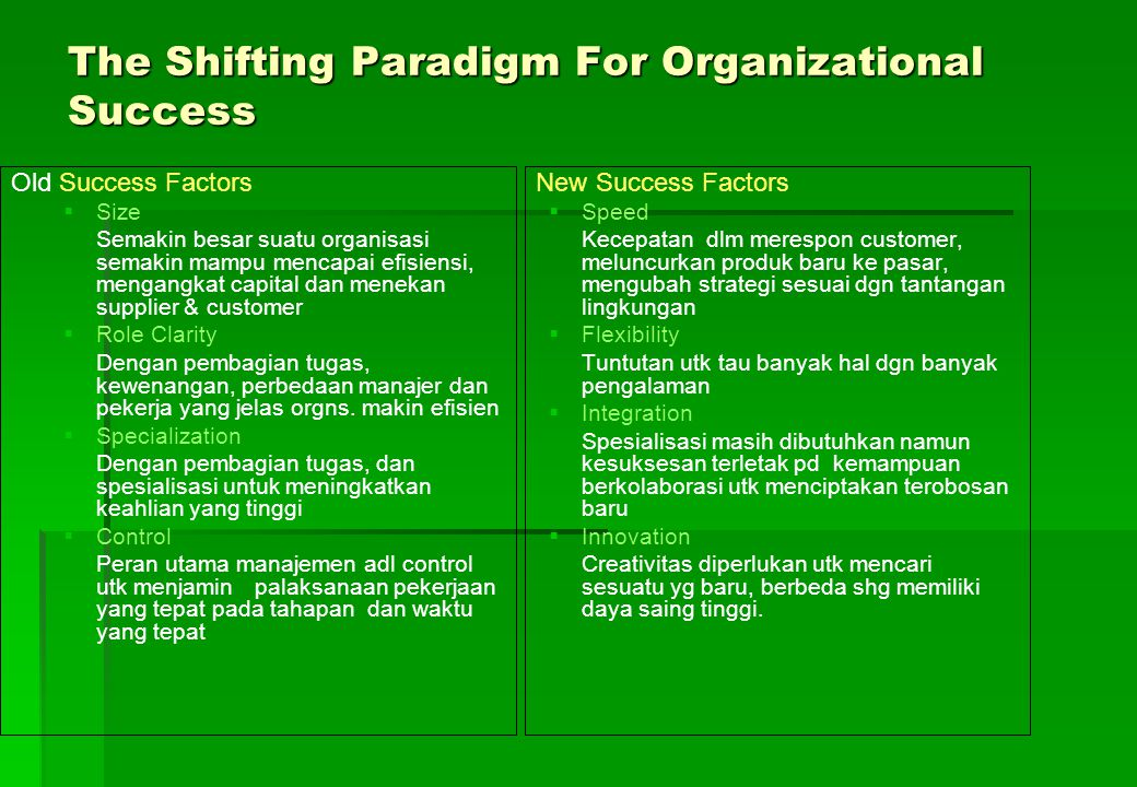 The Shifting Paradigm For Organizational Success