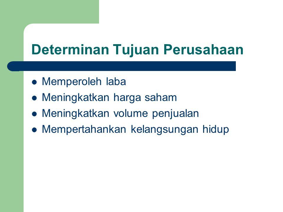 Determinan Tujuan Perusahaan