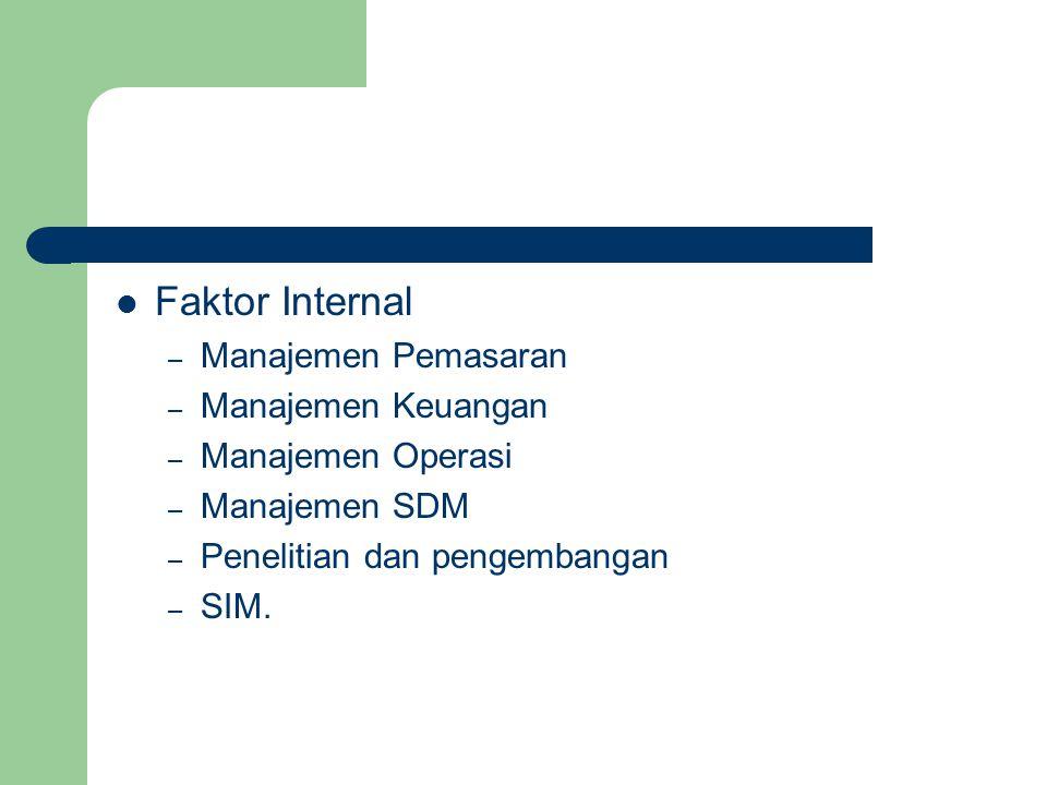 Faktor Internal Manajemen Pemasaran Manajemen Keuangan