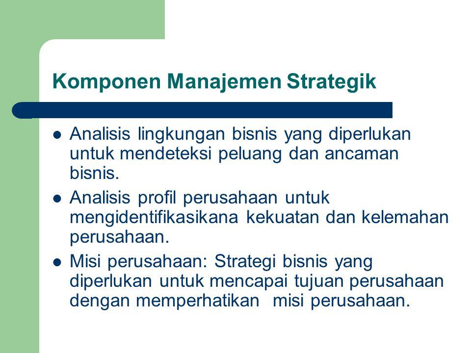 Komponen Manajemen Strategik