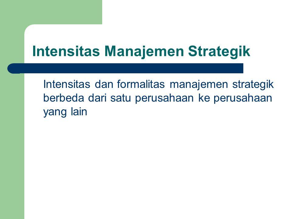 Intensitas Manajemen Strategik