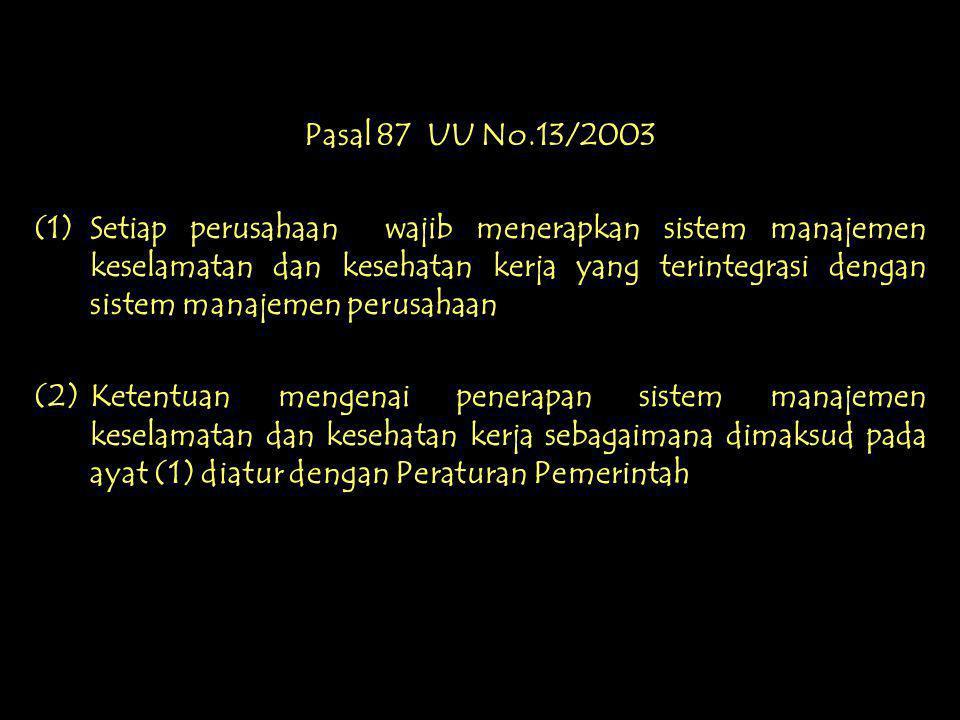 Pasal 87 UU No.13/2003