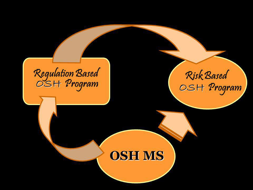 Regulation Based Risk Based OSH Program OSH Program OSH MS 7