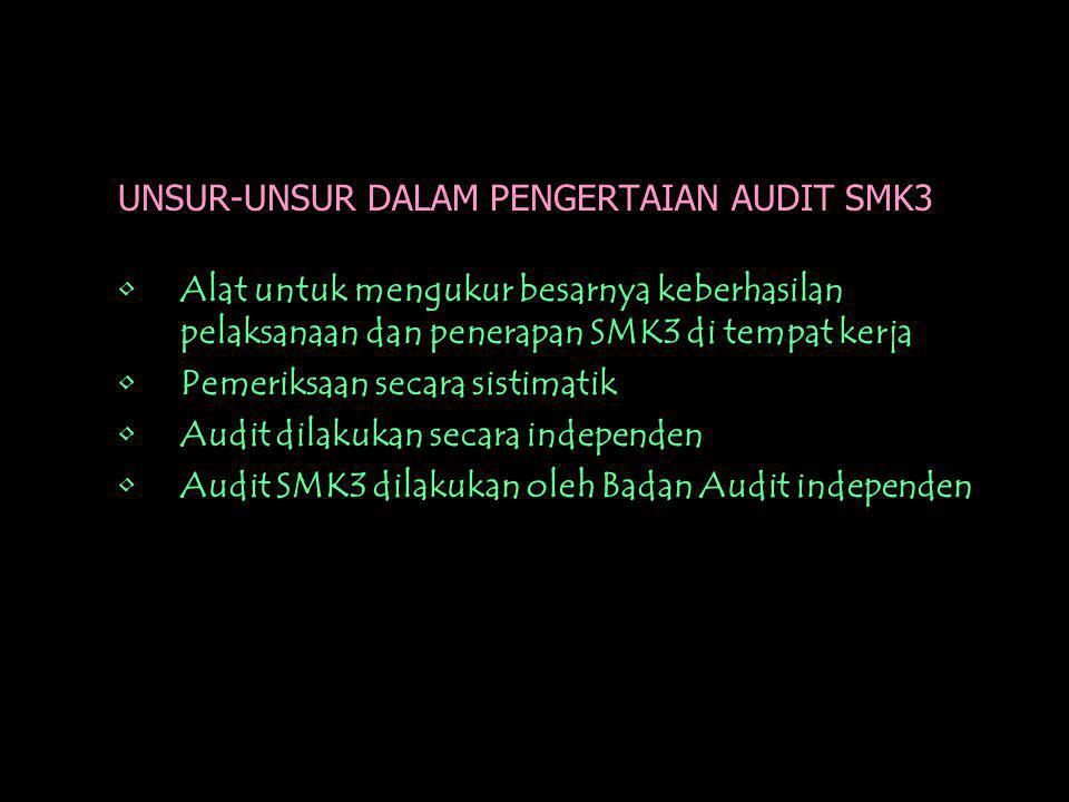 UNSUR-UNSUR DALAM PENGERTAIAN AUDIT SMK3