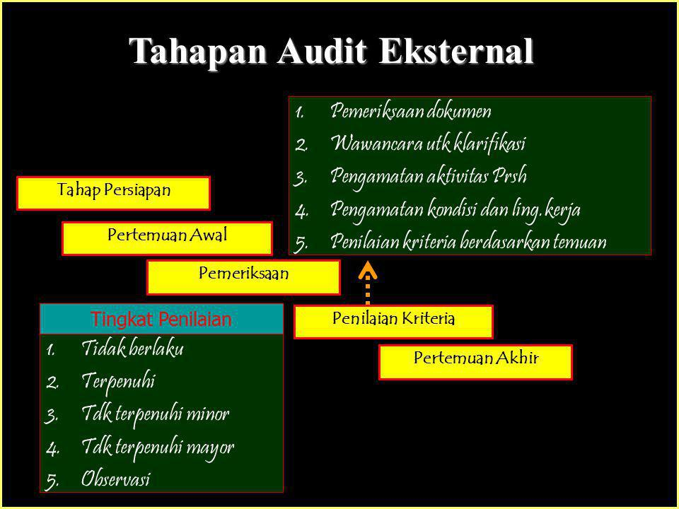 Tahapan Audit Eksternal