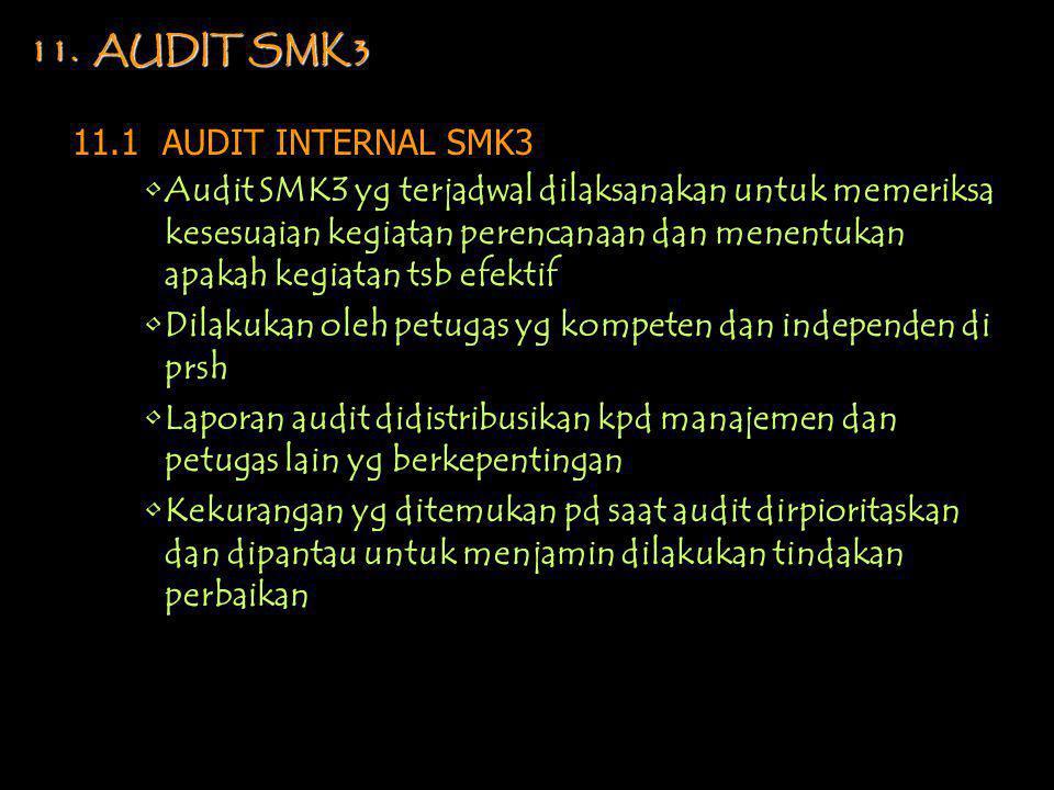 11. AUDIT SMK3 11.1 AUDIT INTERNAL SMK3.