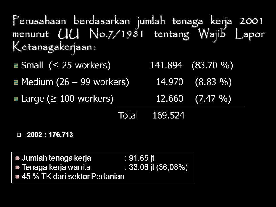 Perusahaan berdasarkan jumlah tenaga kerja 2001 menurut UU No