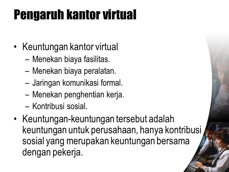 Pengaruh kantor virtual